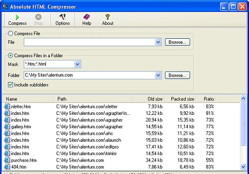 Absolute HTML Compressor