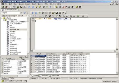 SQLGate for MySQL