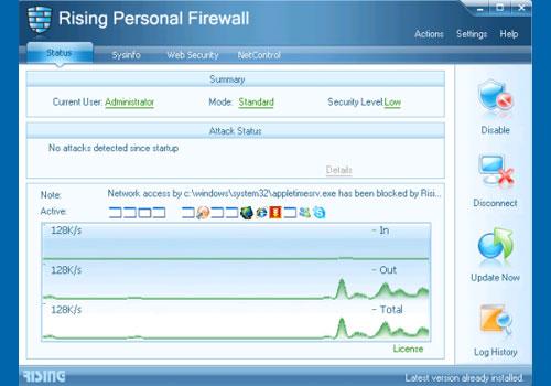 Rising Firewall 2009