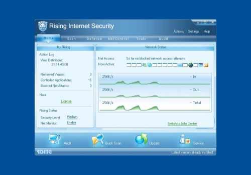 Rising Internet Security 2010