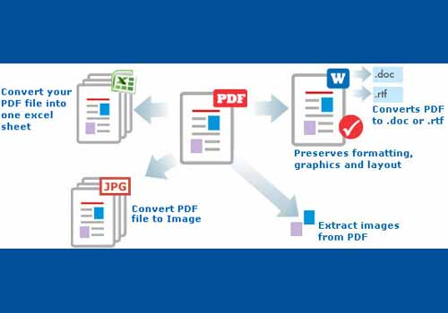 123 PDF Converter