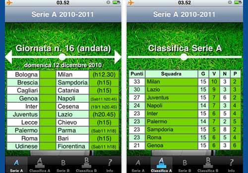 Serie A 2010 – 2011