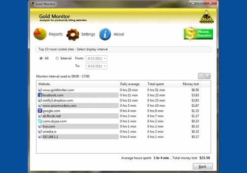Gold Limiter