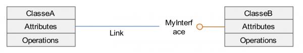 decoupling (bad-notation in UML)