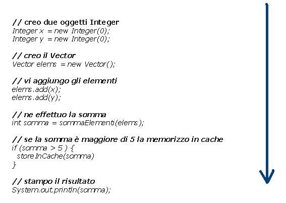 Esempio di codice da leggere dall'alto in basso
