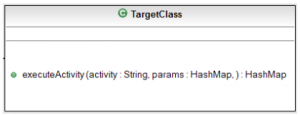 un componente: executeActivity