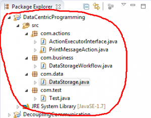 Java OOP: Programmazione Data Centric | HTML it