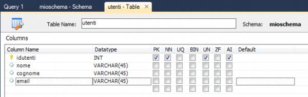 mysql workbench creazione tabella