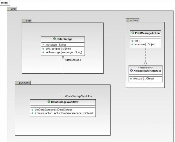 uml: schema classi con reverse engineering