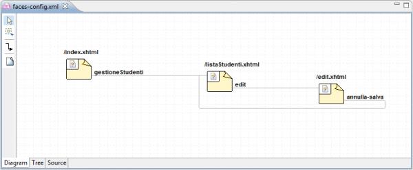 progettazione grafica della navigazione con faces-config.xml