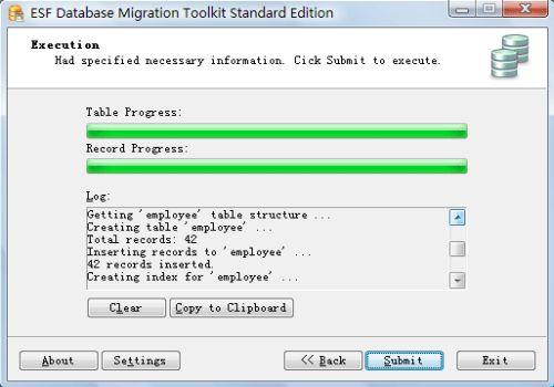 ESF Database Migration Toolkit Standard
