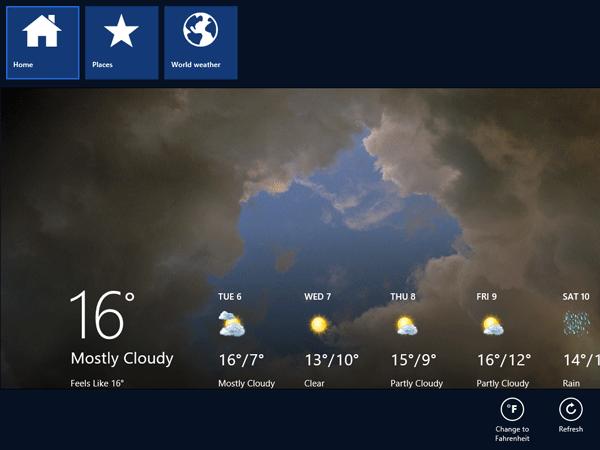 App Bar di Weather
