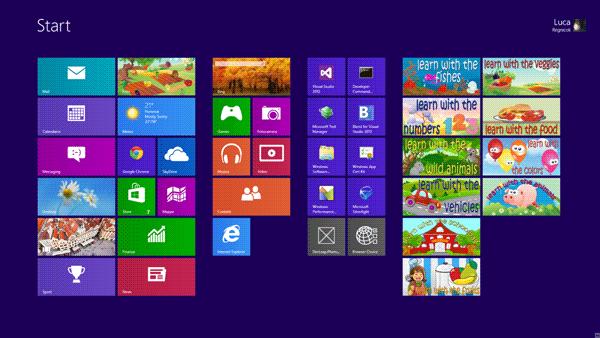 Pagina di Start di Windows 8