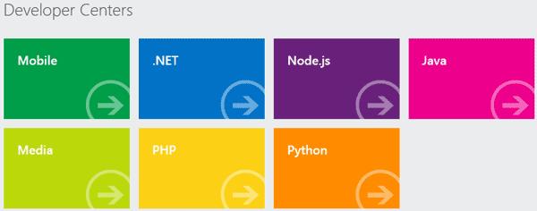 I Developer Centers di Azure Web Site