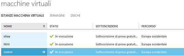 Elenco delle Macchine Virtuali disponibili in Azure