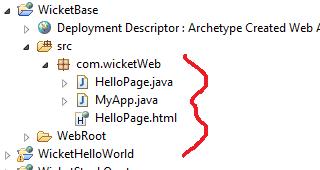 il progetto Wicketbase