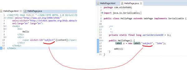 la classe java collegata alla pagina html in Wicket