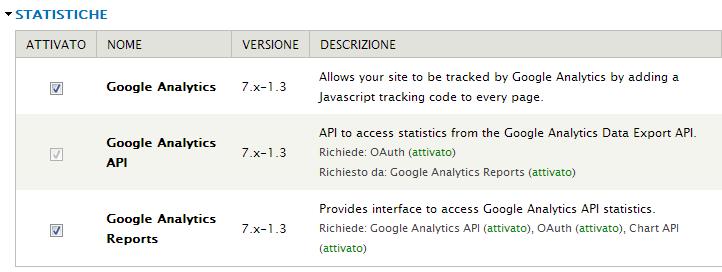 Attivazione dipendenze Google Analytics Reports