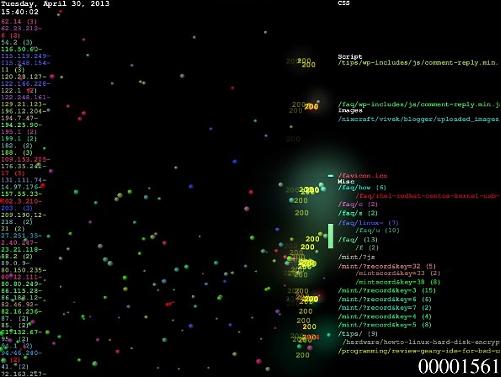 Logstalgia in esecuzione su Linux mentre monitora un web server