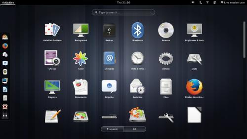 Il desktop di Ubuntu GNOME 3.10