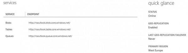 Dopo la creazione di uno storage account, abbiamo i tre endpoint disponibili alle operazioni di lettura/scrittura.