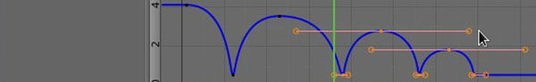 Spostamento curva