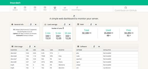 Linux-dash ci mostra le risorse in uso dal sistema