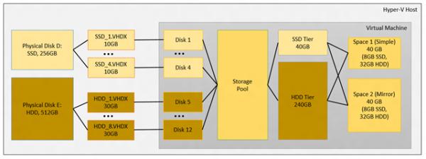 storage_spaces_11