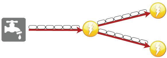 Insieme di componenti e connessioni (TOPOLOGY)