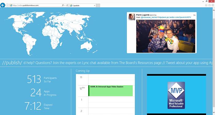 La dashboard global del //Publish/