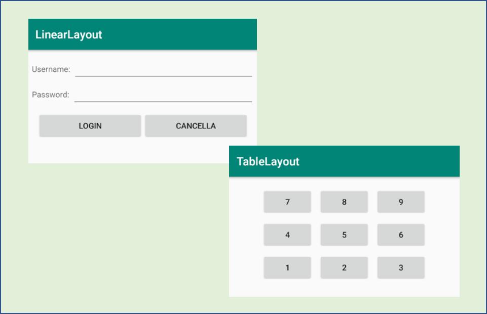 I layout di un'app Android
