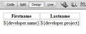 Il Web editor di Eclipse con il template in formato HTML