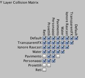 Collider, gestire le collisioni | Guida Unity 3D | HTML it