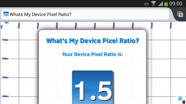 Il device pixel ratio del Samsung Galaxy 4 mini è pari a 1.5x