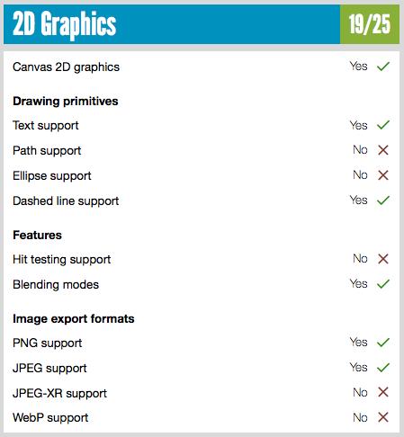 Formati grafici supportati da Firefox