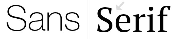 Differenza Serif e Sans Serif