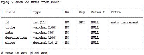 Nuova struttura della tabella