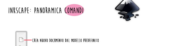 Comandi disponibili