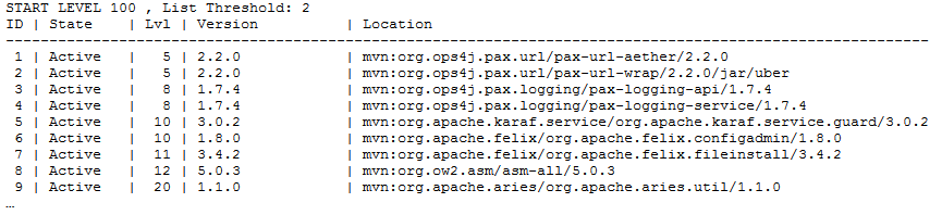 Output comando bundle:list