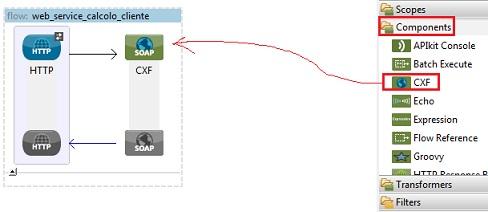 Aggiunta del componente CXF