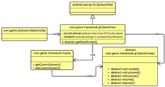 Architettura del game engine