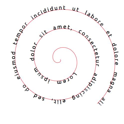 Testo a spirale
