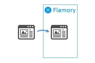 Flamory