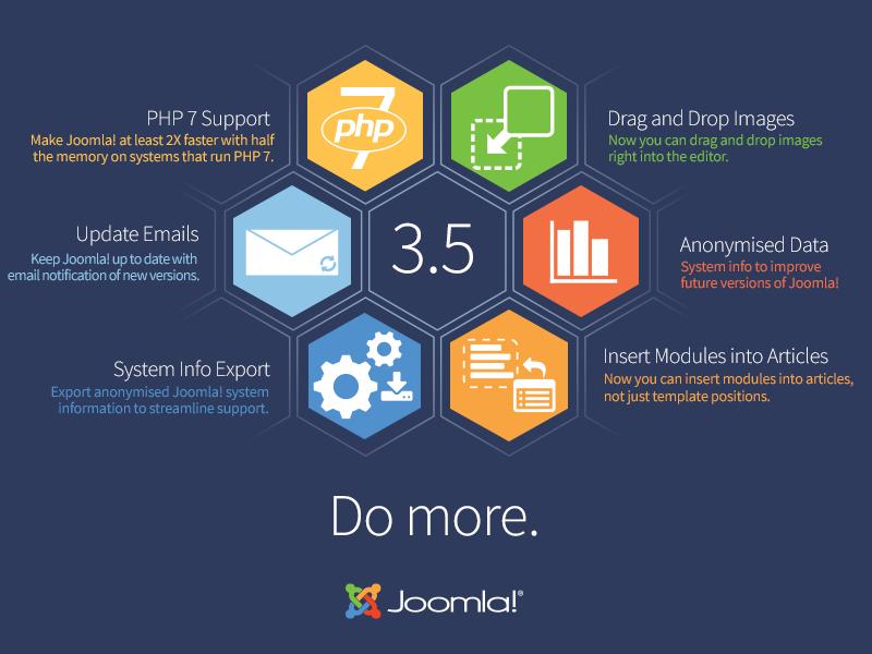 Joomla 3.5 con supporto a PHP 7