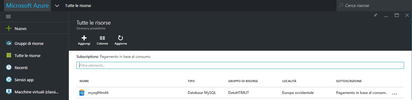 Database MySQL nel gruppo di risorse