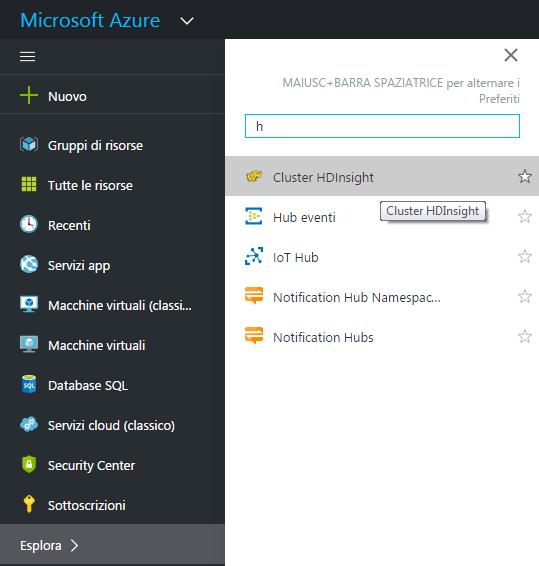 Sezione Cluster HDInsight del portale di Microsoft Azure