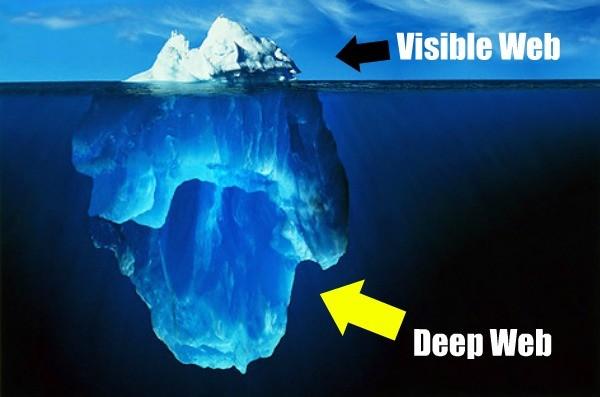 Il Web paragonato ad un iceberg