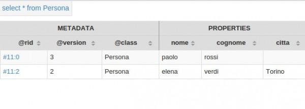 Visualizzazione di tutti i record della classe Persona