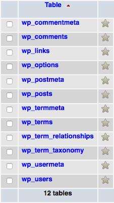 Tabelle del database di WordPress con prefisso