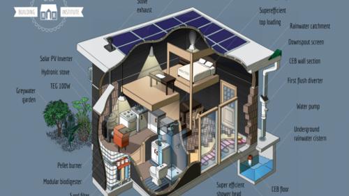 OBI: un toolkit per realizzare abitazioni Open Source